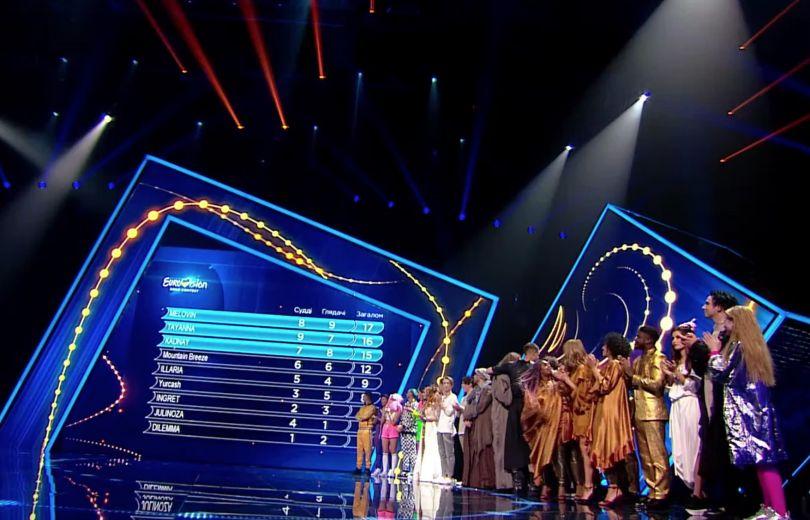 Евровидение-2018: названы все финалисты нацотбора